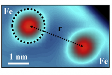 Constant-current STM image of two Fe atoms on MgO/Ag(100).