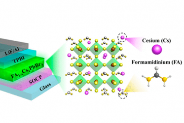 High-efficiency perovskite LEDs based on FA-Cs mixed cations